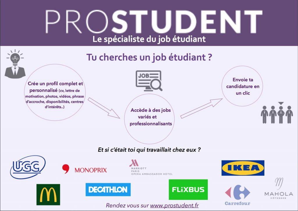 Etudiants à la recherche d'emploi : Prostudent.fr