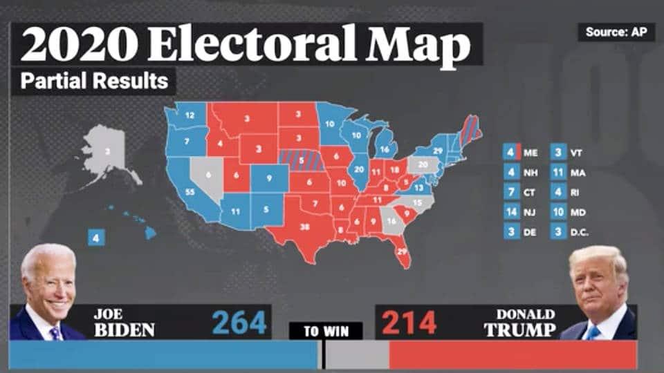 Élection américaine 2020